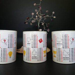 Чаша с таблицата за умножение