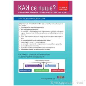 Как се пише? Справочни таблици по български език за 8. клас - БГ Учебник